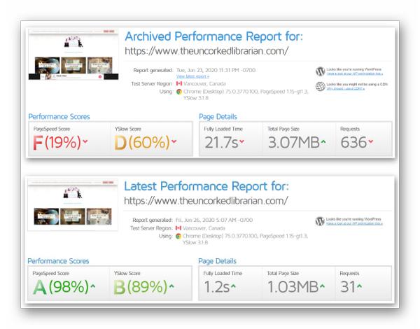 Blogging Resources Site Speed screenshot from GTMetrix